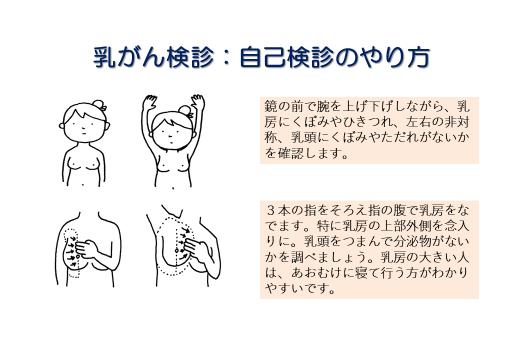 乳がんセルフチェックの仕方